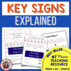 Music: Keys and Key Signatures Explained