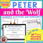 Music: 'Peter and the Wolf 'PowerPoint and Worksheets
