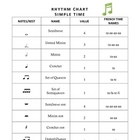 Music: Rhythm Chart