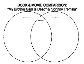My Brother Sam Johnny Tremain Comparison Worksheet