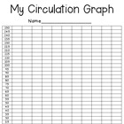 My Circulation Graph for Student Data Notebooks