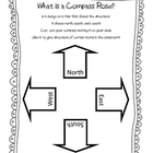 My Compass Rose!