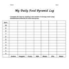 My Daily Food Pyramid Log