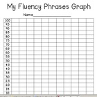 My Fluency Phrases Graph for Student Data Notebooks