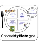 My Plate Project Menu