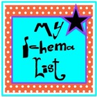 My Schema List Metacognition Organizer for Comprehension