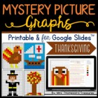 Mystery Picture Graphs - Thanksgiving Pack