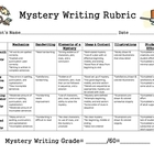 Mystery Writing Rubric
