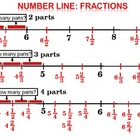 NUMBER LINE: (ANIMATED) FRACTIONS AND DECIMALS PRACTICE