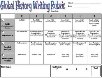 NYS Global History Essay Rubric
