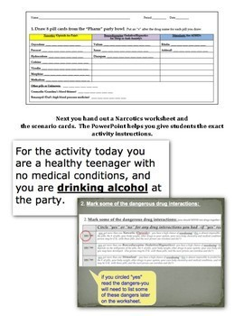 Narcotics Lesson Plan: Pharmaceutical Party PowerPoint and