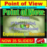 Narration and Point of View PowerPoint Lesson