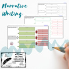 Narrative Writing Graphic Organizer - Common Core Standards