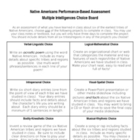 Native American Performance Based Projects