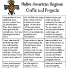 Native American Regions: Crafts and Projects, Extension Menu