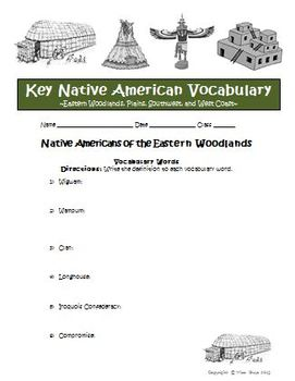 Native Americans Vocabulary Plains Woodlands West Southwest