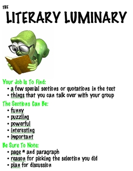 Nine Roles for Literature Circles