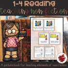 Non-Fiction, Non-Fiction, What Do You See? A Book for Teac