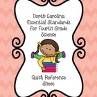 North Carolina 4th Grade Science Essential Standards Quick
