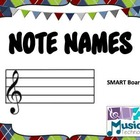 Note Names of the Treble Clef SMART Board Lesson