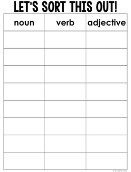Noun, Verb, and Adjective Sort FREEBIE