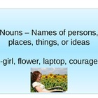 Nouns - Parts of Speech PowerPoint