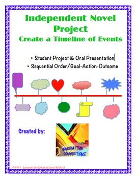 Novel Assessment-Timeline Project, Oral Presentation, Rubric