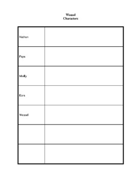 Novel Study, Weasel Study Guide