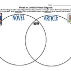 Novel vs. Article Venn Diagram