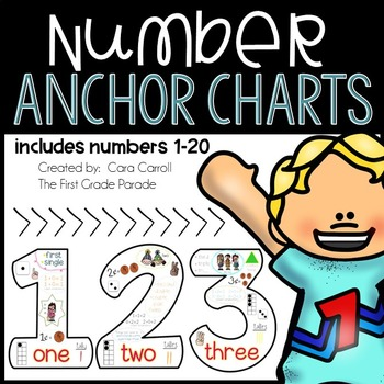 Number Anchor Charts {1-20}