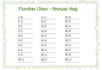 Number Line Estimation Task Cards