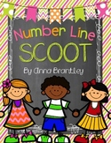 Number Line Scoot