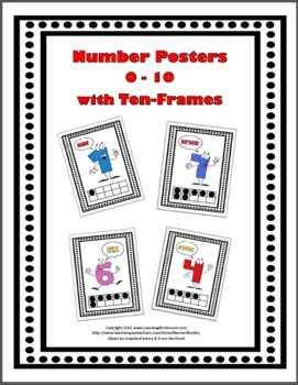 Number Posters 0 - 10  with Ten-Frames