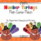 Number Turkey Math Centers