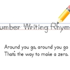 Number Writing Rhymes Poster