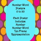 Number/Number Words/Ten Frame Posters - Common Core Aligned