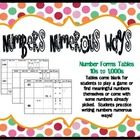 Numbers Numerous Ways - Forms of Numbers