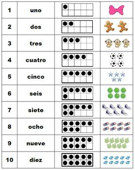 Numbers to 20 Poster, Spanish and English (Letter Size)