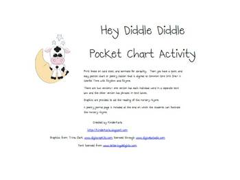 Nursery Rhymes: Hey Diddle, Diddle