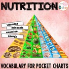 Nutrition: Molecular Biology - Vocabulary Cards