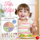 Nutritional Health Worksheet - What&#039;s On My Plate?