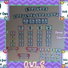 O.W.L.S. Math Workshop Stations
