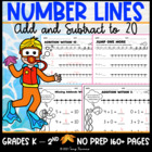 Ocean Themed Addition and Subtraction Worksheets (Number Line)