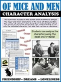 Of Mice and Men - Character Analysis Activities (novel and