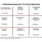 Of Mice and Men: Differentiated Assessment