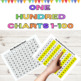 One Hundred Charts for Counting Practice