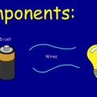 Open and Closed Circuits - Smartboard Lesson