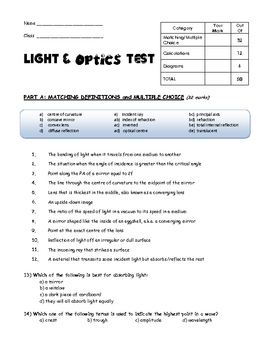 Optics Test (with Answer Key)