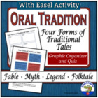 Oral Tradition - Four Forms of Traditional Tales Handout