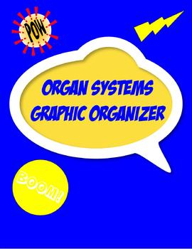 Organ Systems Graphic Organizer Middle High School